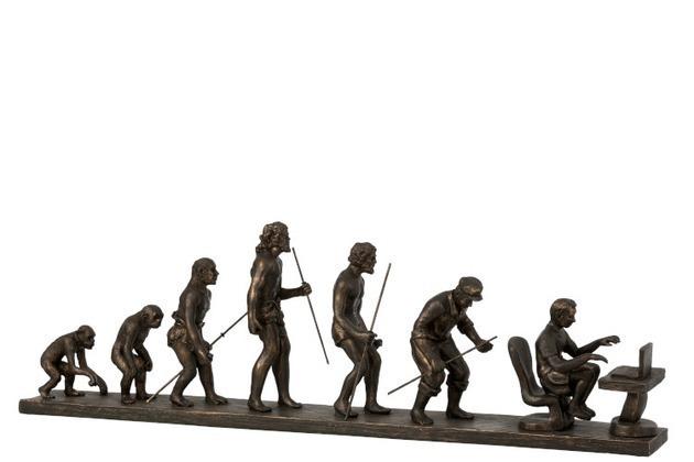 évolution de l'homme en résine bronze